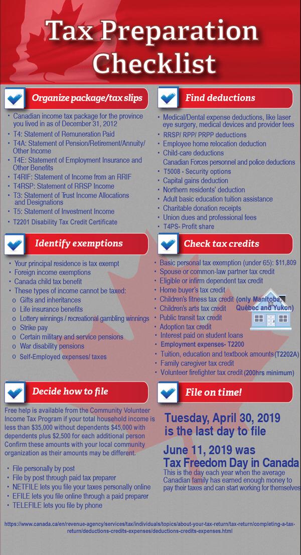 Canada 2018 Tax Prep Checklist