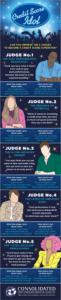 Credit Score Idols