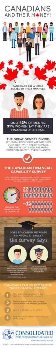 CanadianFinances-300DPI