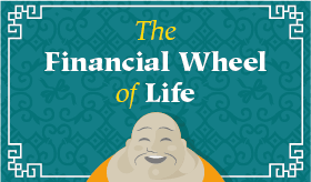 Infographic: The Financial Wheel of Life