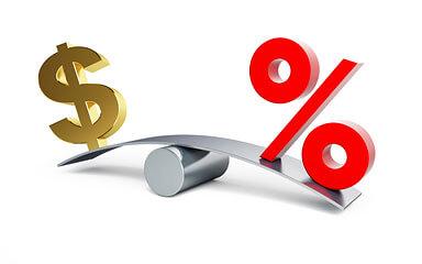 cost-vs-percent